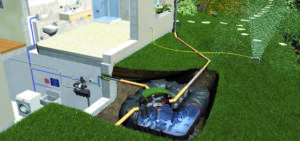 systeem opvangen regenwater