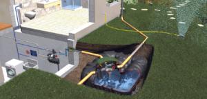 Verplichte installatie van een regenwaterput en infiltratiesysteem bij nieuwbouw en herbouw